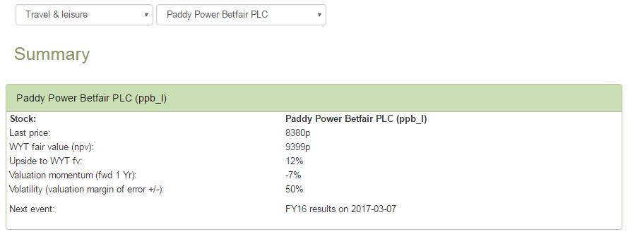ppb summary table 2017-02-01